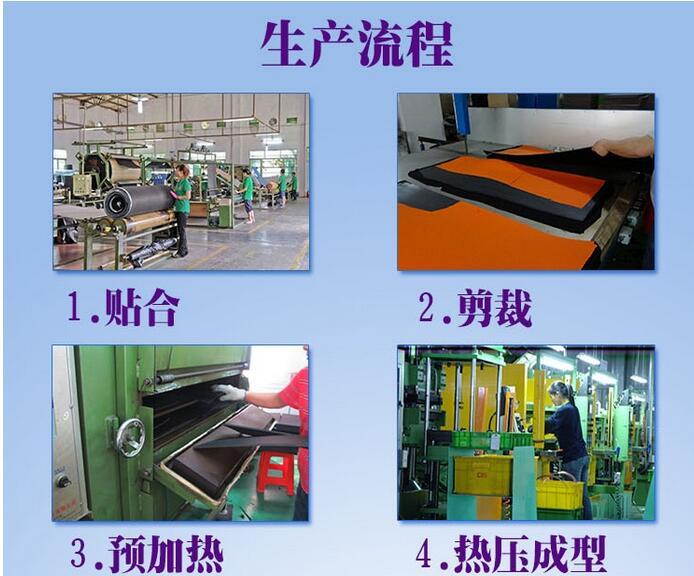 EVA文胸包生产流程